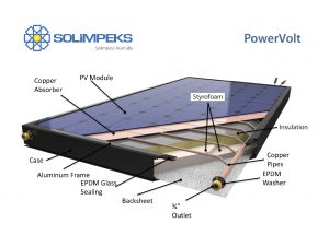 Solimpeks_PowerVolt_PVT_electricity_yield_focused_cross-section